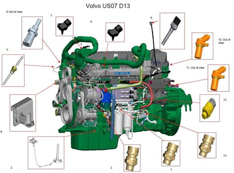 volvo d13 engine diagram volvo truck engine diagram