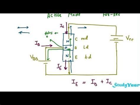 bjt transistor current gain bipolar junction transistor configuration biasing active modes current gain