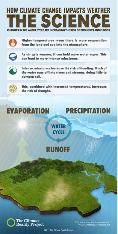 25 best ideas about global warming poster on global warming global warming issues