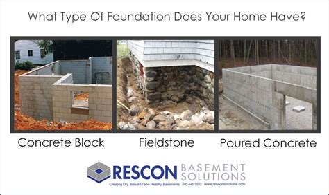 house foundation types 101 what type of foundation does your home have basement