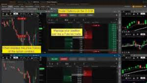 Thinkorswim Options Trading Tutorial Hahn Tech Llc Thinkorswim Active Trader Order Template