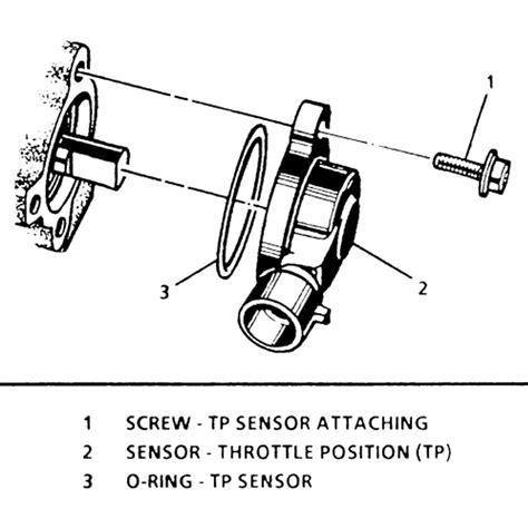 electronic throttle control 1999 dodge dakota head up dodge 2 4 engine diagram throttle position sensor wiring library
