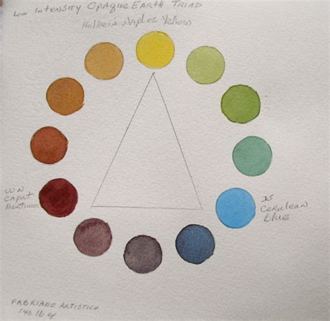 earth tone color wheel earth tone color wheel home planning ideas 2018