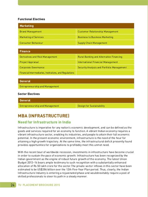 Ta Mba Programs by Teri Placement Brochure Of Mba Programs 2015