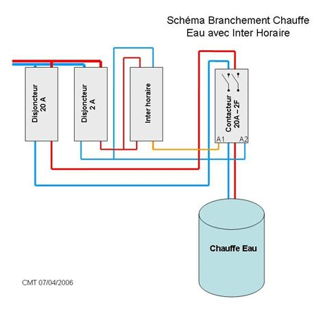 Prix D Un Cumulus 100 Litres 3929 by Electricite Chauffe Eau Dimension Cumulus 100 Litres