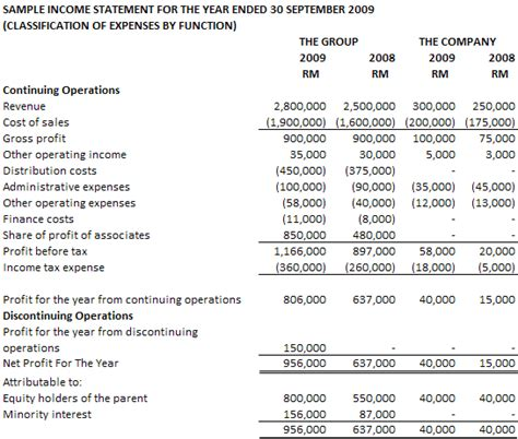 income statement exle for small business
