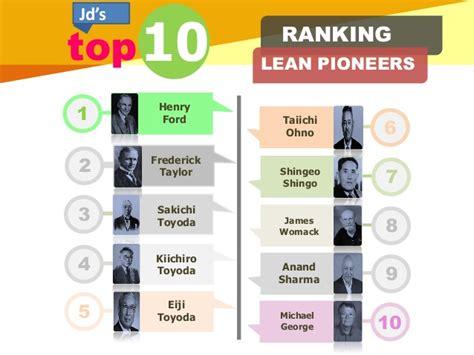 Top Jd Mba Programs Rankings by Top 10 Lean Pioneers Gurus Ranking Of The Top Experts