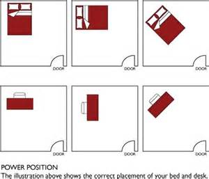 Fengshui Bedroom Layout 25 Best Ideas About Feng Shui Bedroom Layout On Feng Shui Bedroom Feng Shui