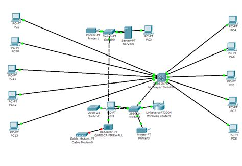 topology diagram image gallery logical topology
