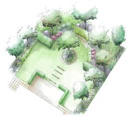 garden layout garden planning and layout home decor