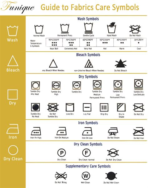 care home design guide uk funique s guide to fabrics care symbols