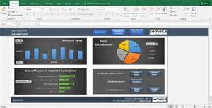 Sales Report Templates by Sales Report Template Excel Dashboard For Sales Managers