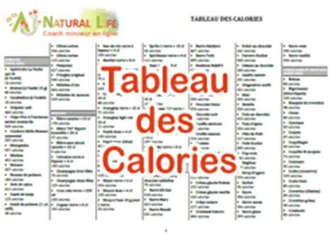 lista calorie alimenti calorie par aliment