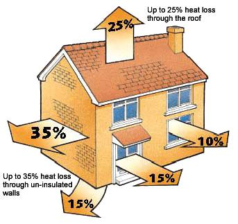 how much to insulate a house top tips august prepare for winter insulate your home