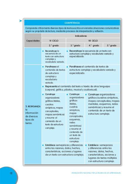 programa curricular jec comunicacin programacion comunicacion secundaria jec unidad did 193
