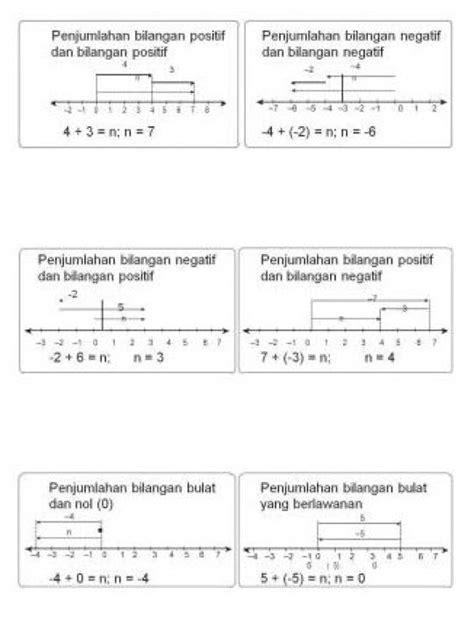 tutorial bahasa inggris sd operasi hitung bilangan bulat untuk kelas 5 sd tutorial