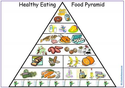 printable version of food pyramid printable healthy eating pyramid