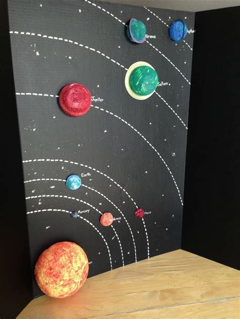 solar system arts and crafts for solar system project solar system projects
