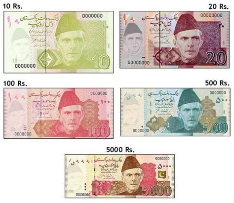 currency converter pakistan currency in pakistan new pakistani currency