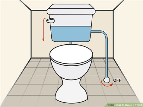 why does my bathtub gurgle when i flush the toilet flush toilet bathtub drain gurgles how to drain a toilet 9 steps with pictures wikihow