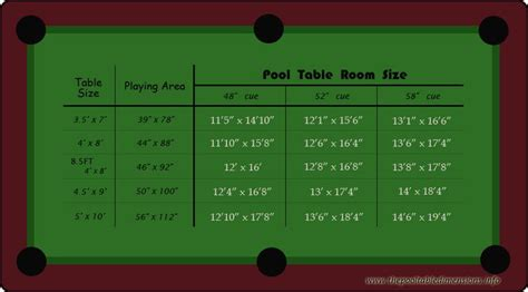 room dimensions for pool table room dimensions for pool table pool table room size guide drawings cad blocks free