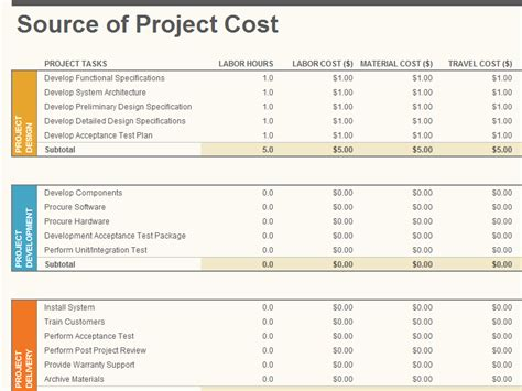Project Template Project Plan Budget Plan Project Cost Http Www
