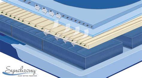 Air Chamber Mattress by 14 6 Chamber Adjustable Air Bed Sleep Align Llc