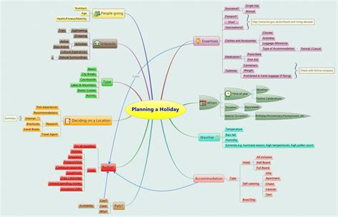 planning a holiday xmind online library
