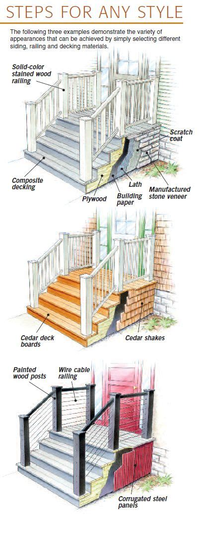 home carpentry home remodeling projects   build
