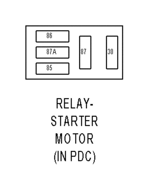 2006 Jeep Commander Not Starting 2006 Jeep Commander The Starter Does Not Engage