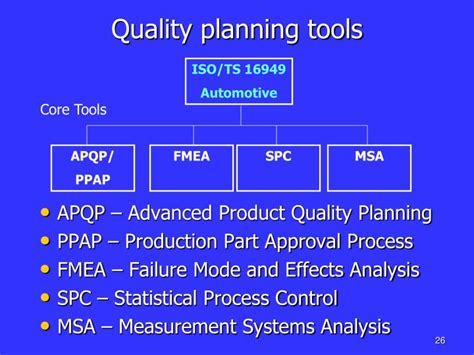 quality tool fmea asqtv ppt quality the basic tool kit asq section 1213 and