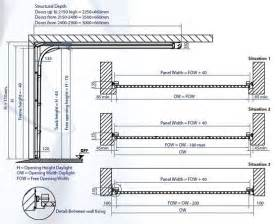 Overhead Door Detail Technical Specification For Gliderol Sectional Garage Doors