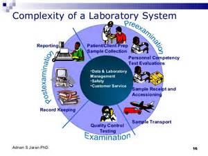 Occurrence Report Template quality control in the medical laboratory