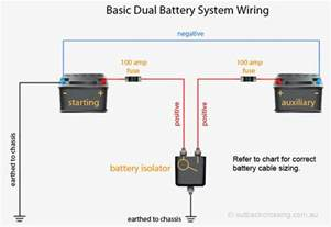 truck dual battery wiring diagram dual truck free wiring