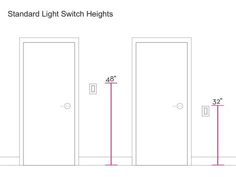 standard light switch height the best height for your light switches slow home studio