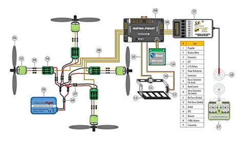 quadcopter gimbal wiring diagram wiring diagram with