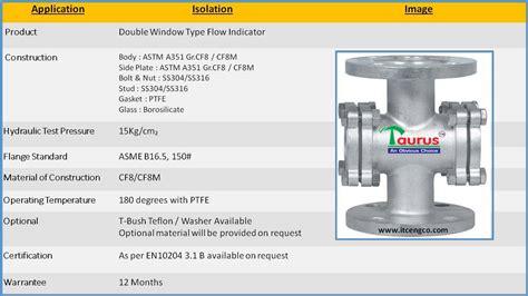 Smart Pp Jelly Pro 12 9 Inch Industrial Valves Manufacturers Industrial Valves Market