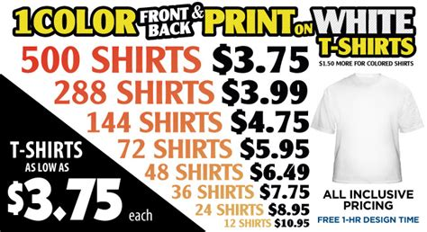 Business In T Shirt Printing Letter Sle The Print Factory Home Color Printing Websites Banners Signs Printing Ontario