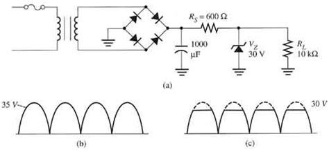 zener diode output waveform using a zener diode for voltage regulation