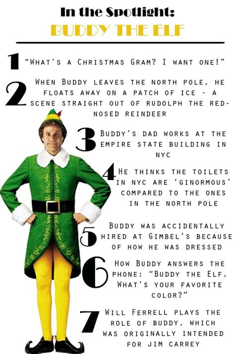 elf quotes images  pinterest christmas movies merry christmas  elf quotes