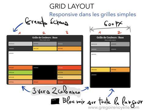 grid layout css responsive placer les 233 l 233 ments avec grid layout css gr 233 goire noyelle