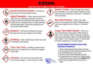 new coshh symbols and hazard pictograms posters ssd