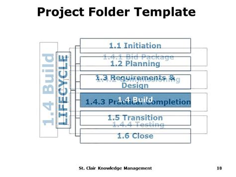 numbers project management template folder structure project deliverables template 2