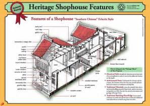 house design shop hanover shophouse plan