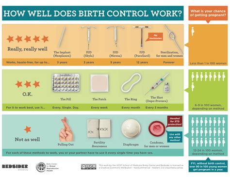 best birth control after c section kirstenthompson com