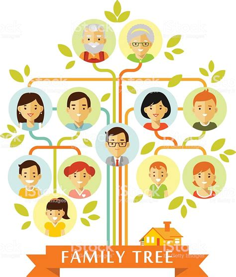 193 Rvore Geneal 243 Gica Com Rostos Em Estilo Flat Arte Vetorial De Stock E Mais Imagens De 2015 Stock Vector Family Tree Template With Portraits Of Relatives And Place For Text On Green