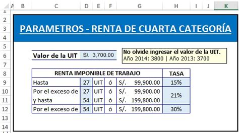Tasas Calculo Renta Cuarta Categoria 2015 | formato excel para c 225 lculo del impuesto a la renta de