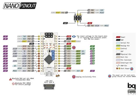 arduino nano simba  documentation