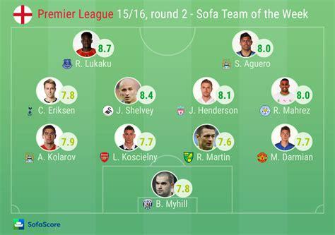 Premier League 2 sofascore team of the week premier league
