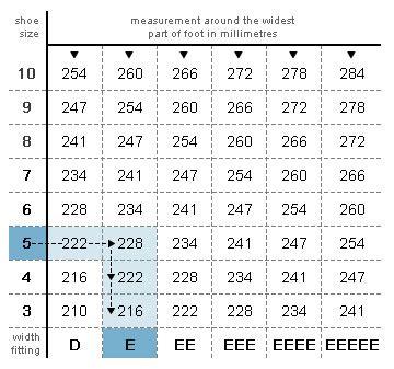 shoe size chart d ee shoe width size chart ee size fit g h bass co ayucar com